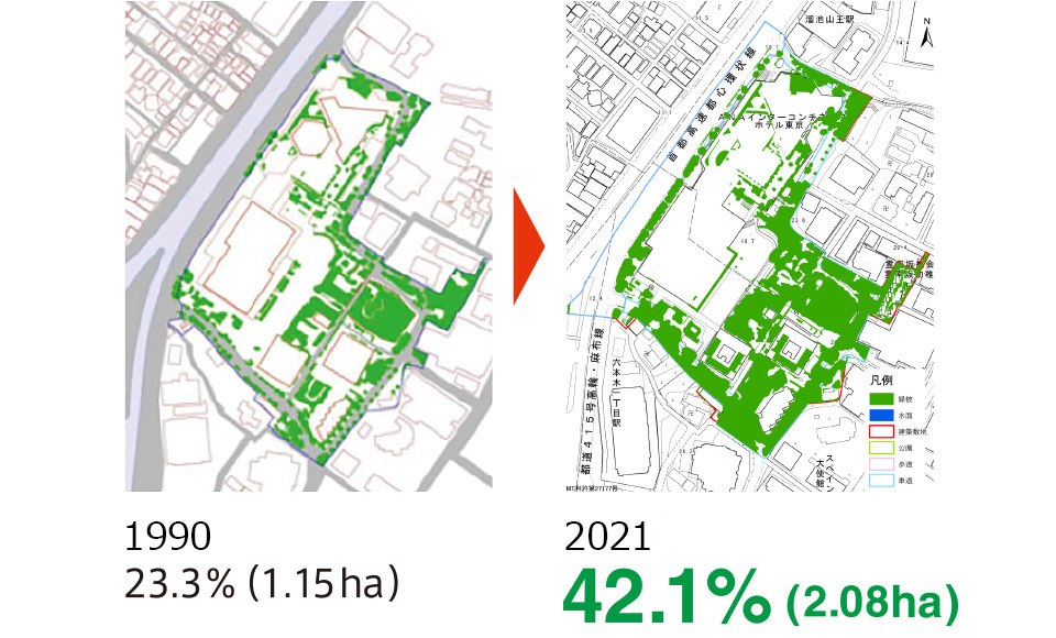 2018 green coverage rate survey, ARK Hills